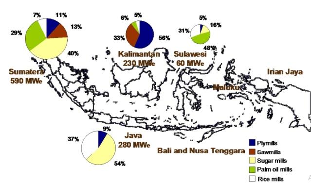 Sebaran potensi energi biomassa di Indonesia (Sumber : ZREU,2000)