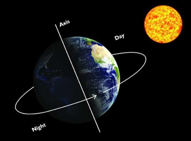 Rotasi bumi terhadap siang dan malam