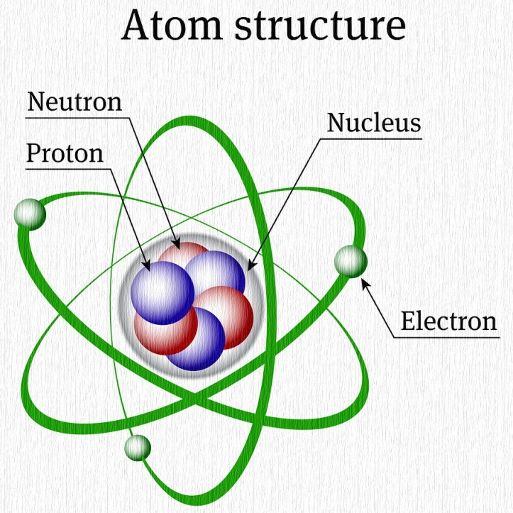 Alasan Kesejajaran Planet Tidak Ada - Susunan Alam Semesta Sama Dengan Struktur Atom by SustainableBalance.com